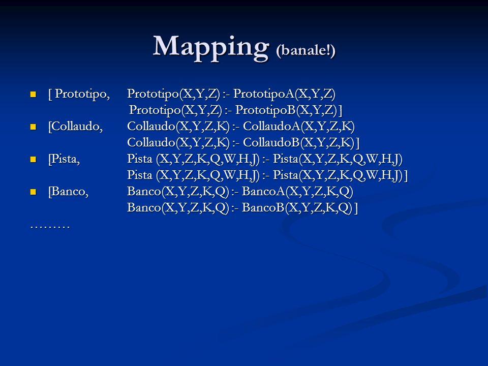 Mapping (banale!) [ Prototipo, Prototipo(X,Y,Z) :- PrototipoA(X,Y,Z)